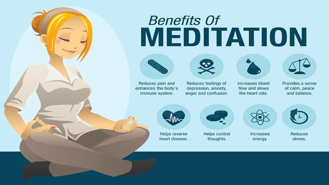 the importance of meditation in peoples lives The importance of meditation posture the first thing to learn in meditation is how to sit effectively there are two important principles that you need to bear in mind in setting up a suitable posture for meditation.