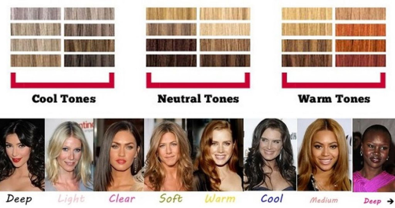 Choose The Best Hair Colour For Your Type Of Skin Tone