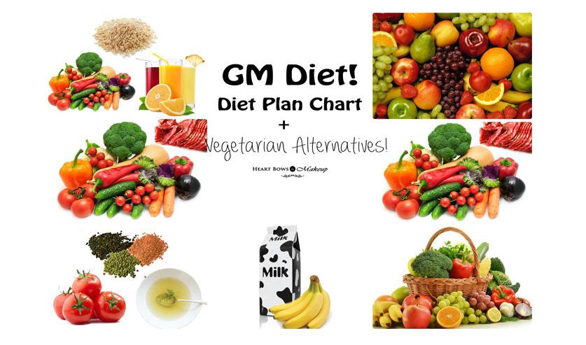 gm diet first day